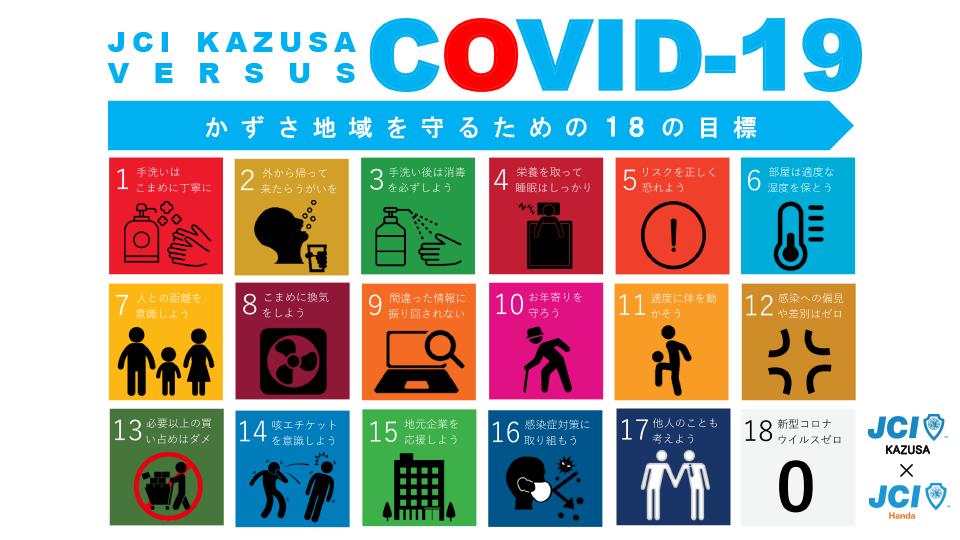 新型コロナウイルス感染拡大防止策「コロナ18」千葉県かずさ4市向けシートを作成しました。